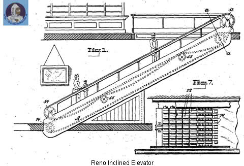 Jesse Reno Inclined Elevator, worlds first escalator at coney island by jesse w. reno