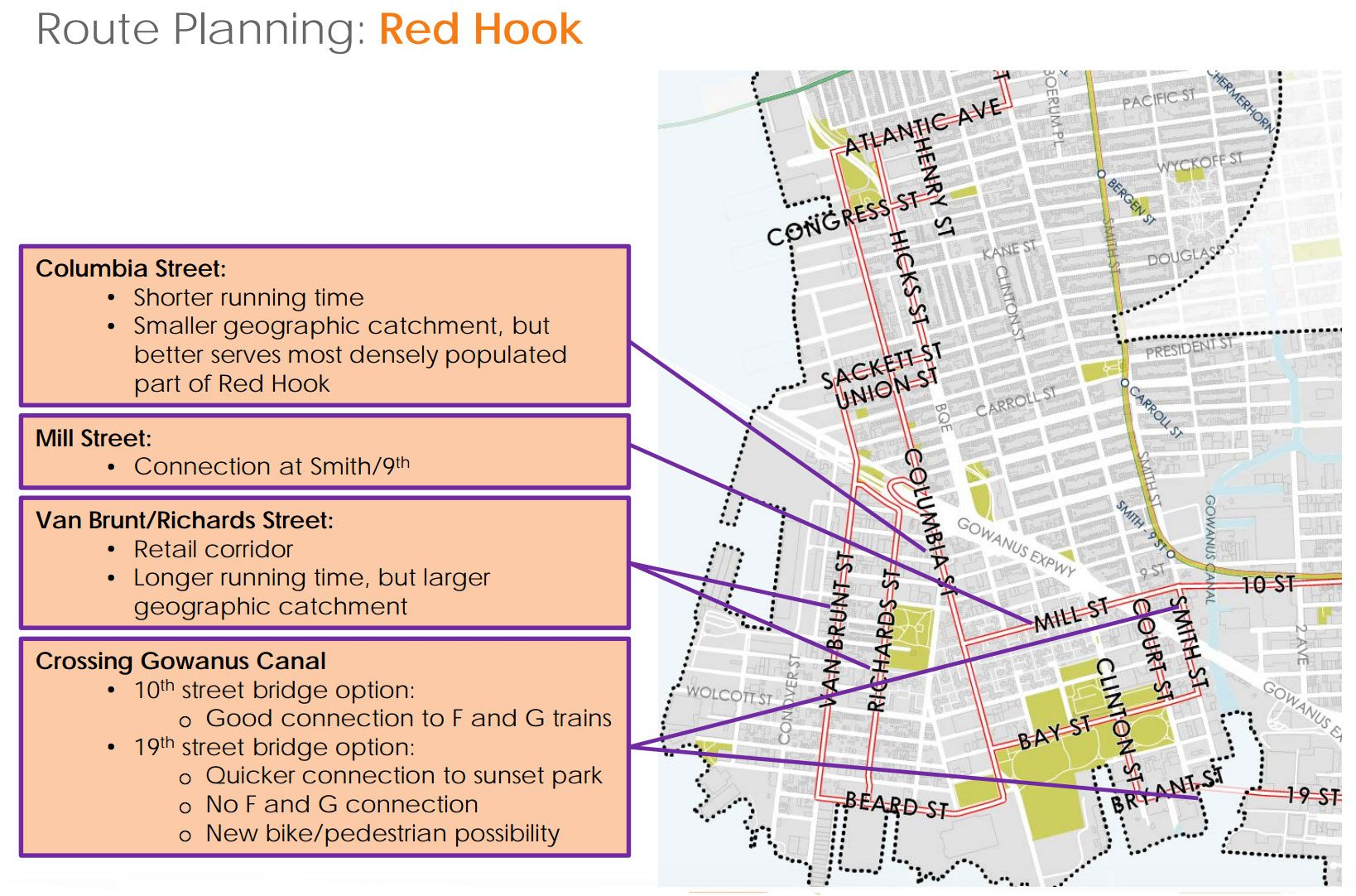 bqx-route-red-hook