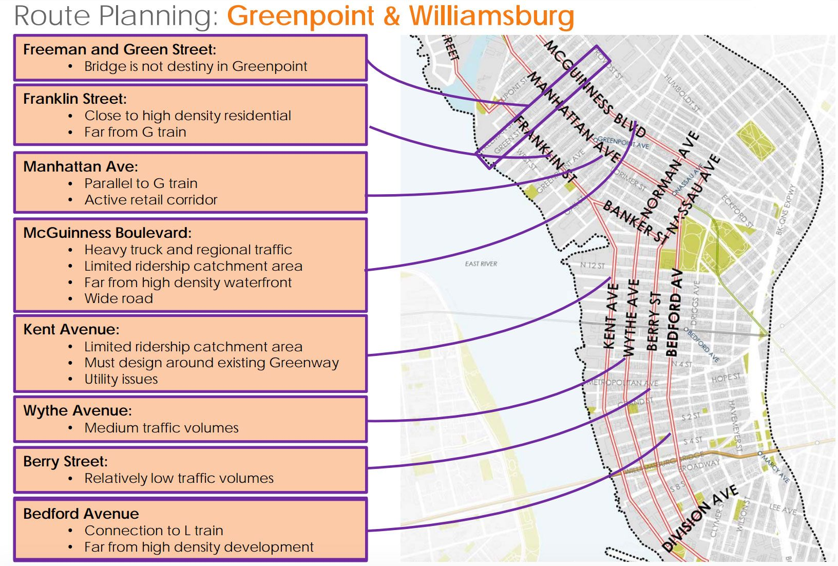 bqx-route-williamsburg-and-greenpoint
