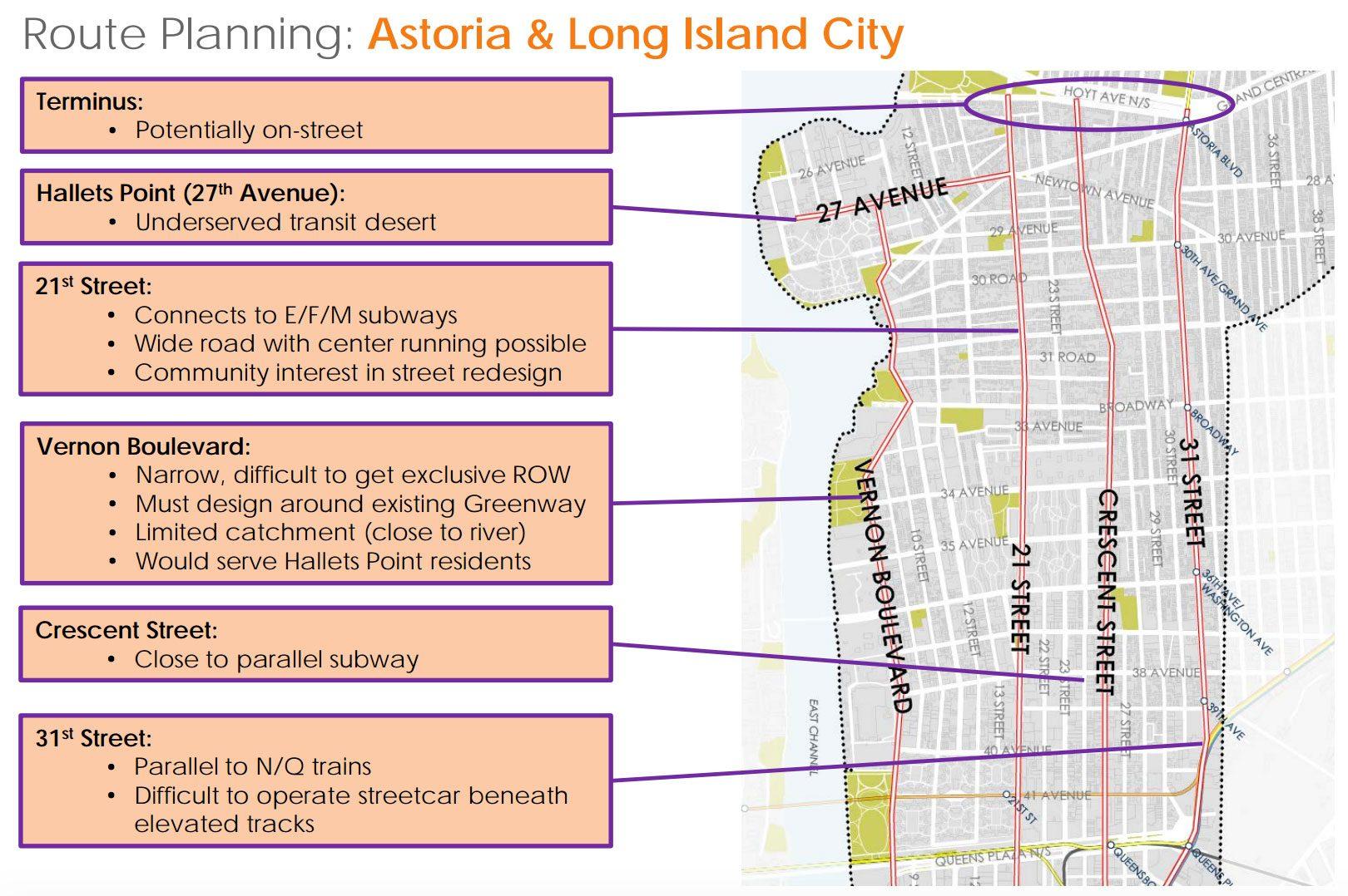 bqx-streetcar-route-astoria-and-long-island-city-2