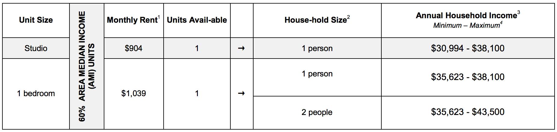 126-india-street-lottery