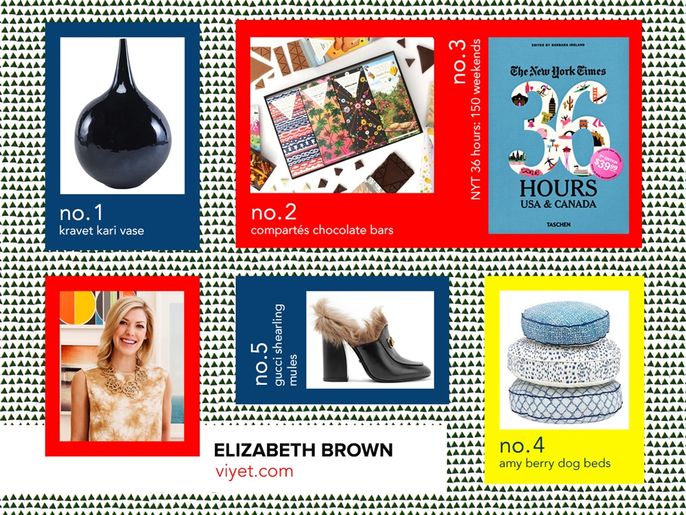6sqft designer gift guide, viyet.com, elizabeth brown