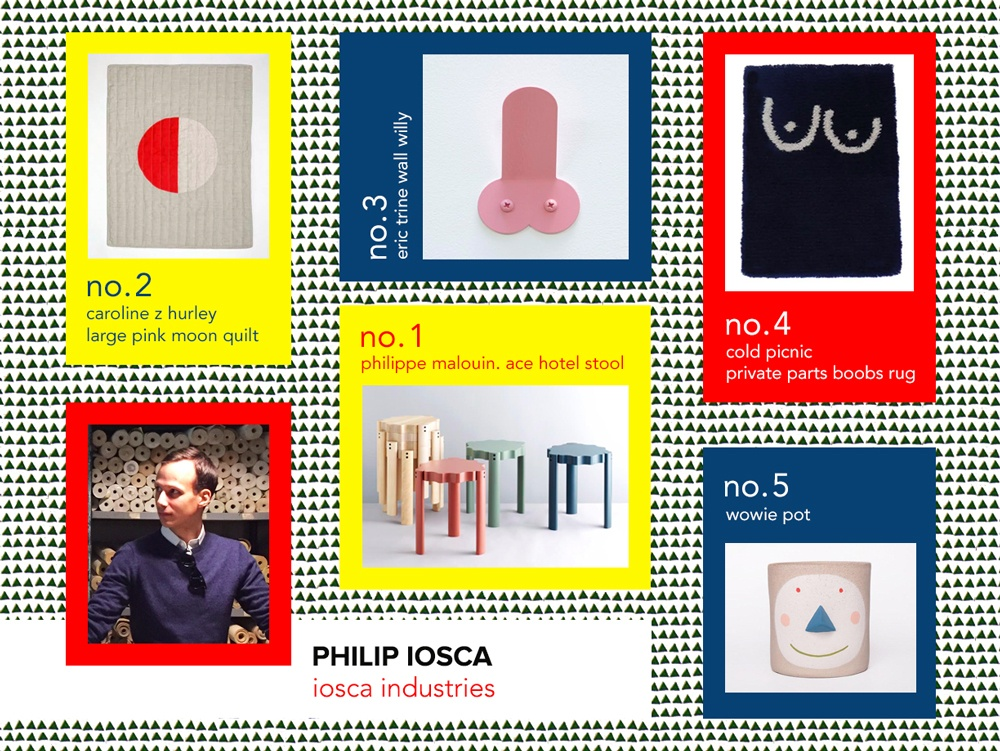 6sqft designer gift guide, Philip iosca, iosca industries