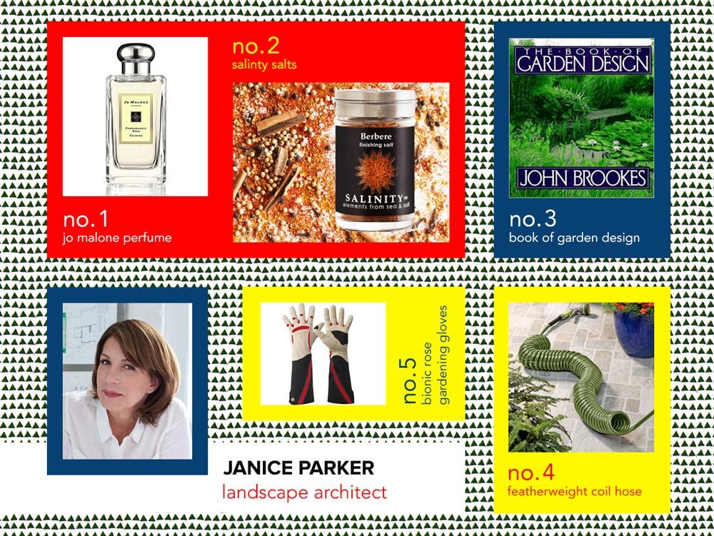 6sqft designer gift guide, Janice Parker