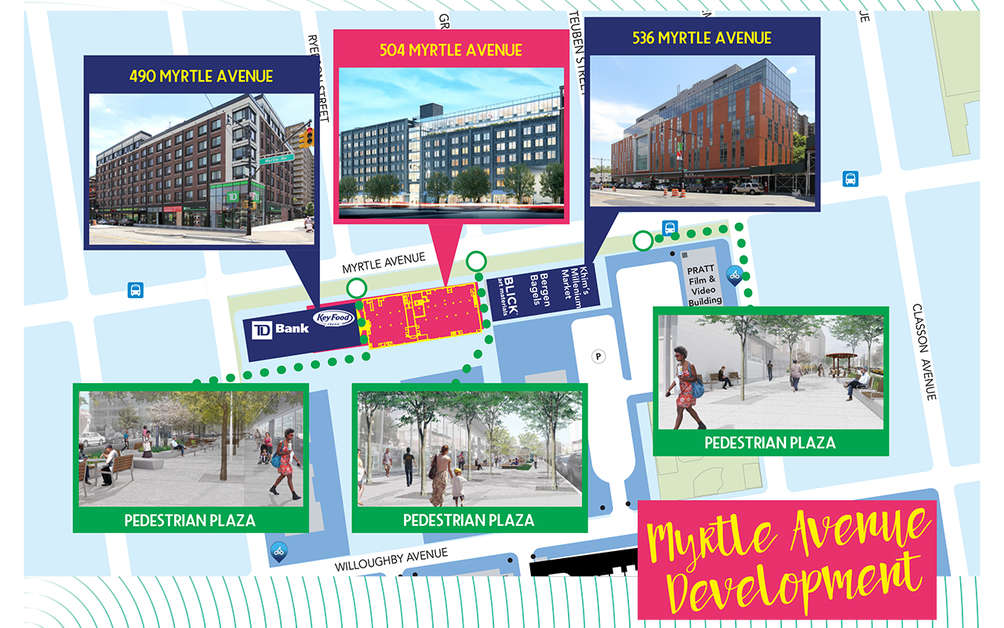 clinton-hill-myrtle-avenue-development
