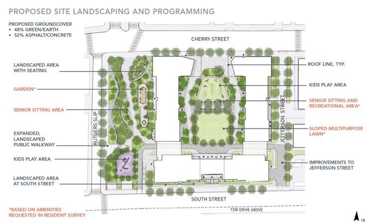 260 south street proposed landscaping