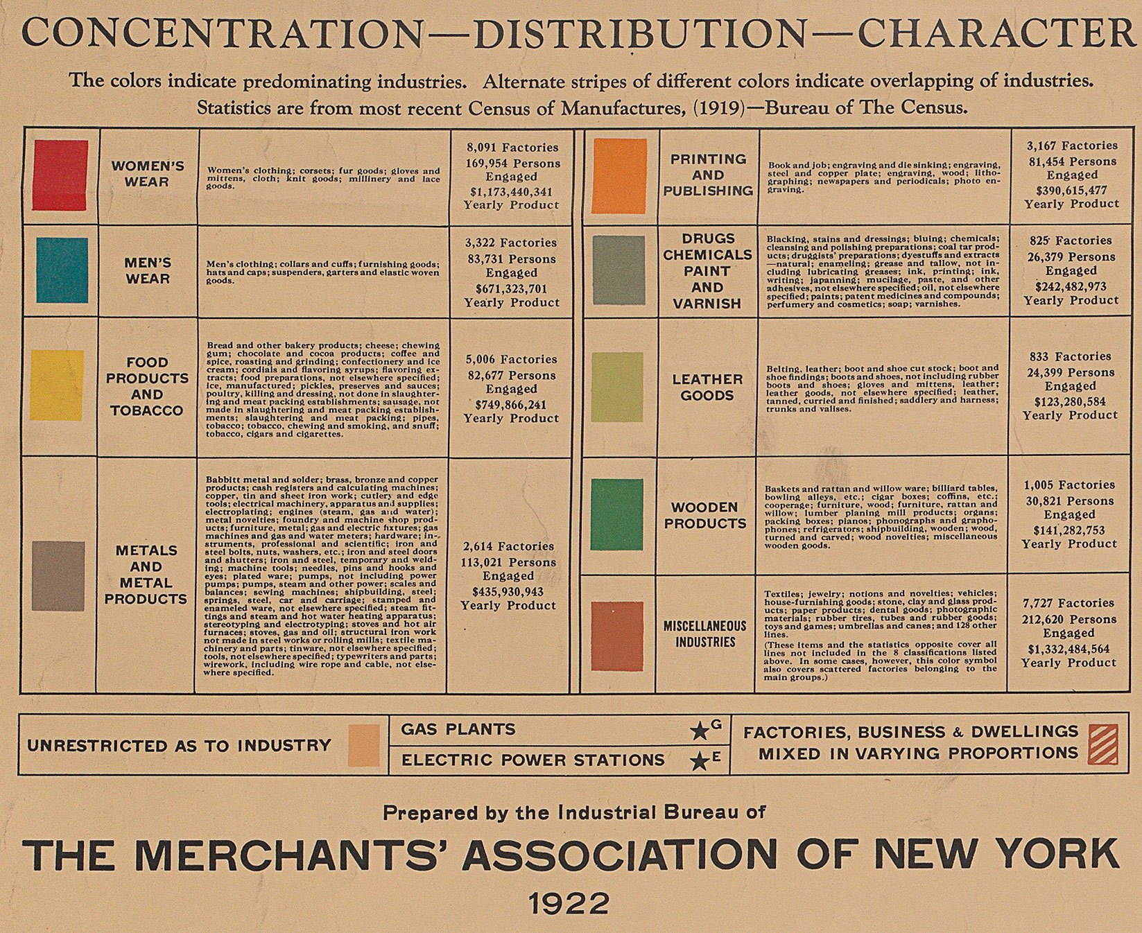 nyc-1922-industry-map-2