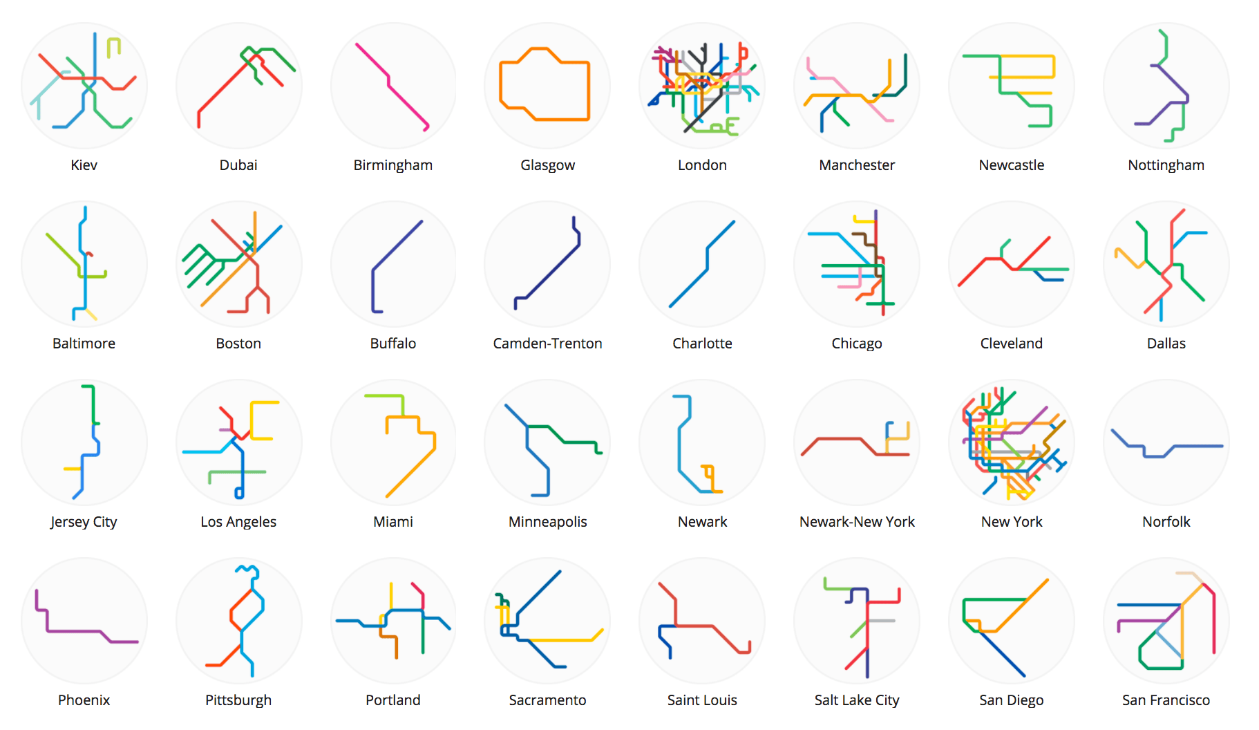 Nyc Subway Map 2017 Poster.Mini Metros Shrinks And Simplifies 220 Transit Systems From Around