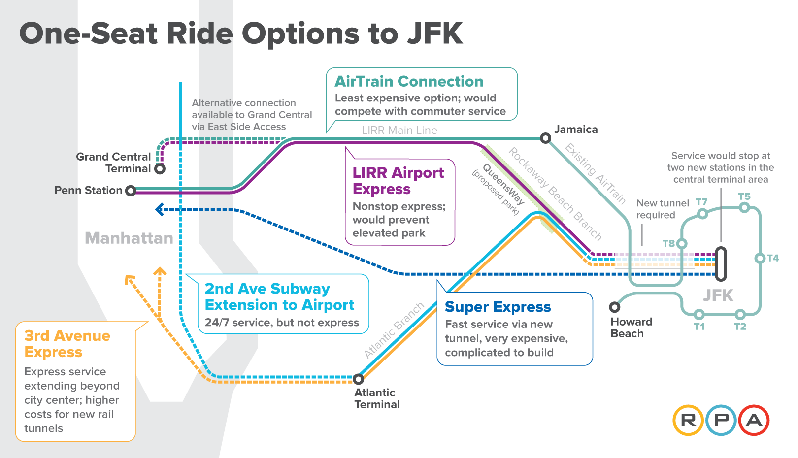 rpa-one-seat-ride-options-to-jfk