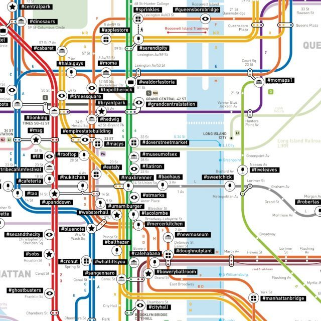 Mapping NYC subway stops according to their most popular Instagram hashtags