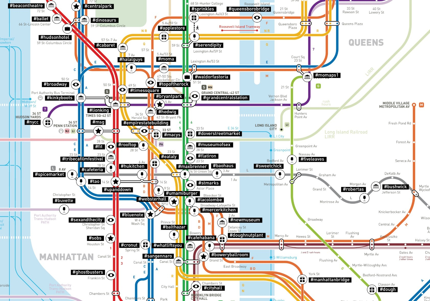 Mapping NYC subway stops according to their most popular Instagram