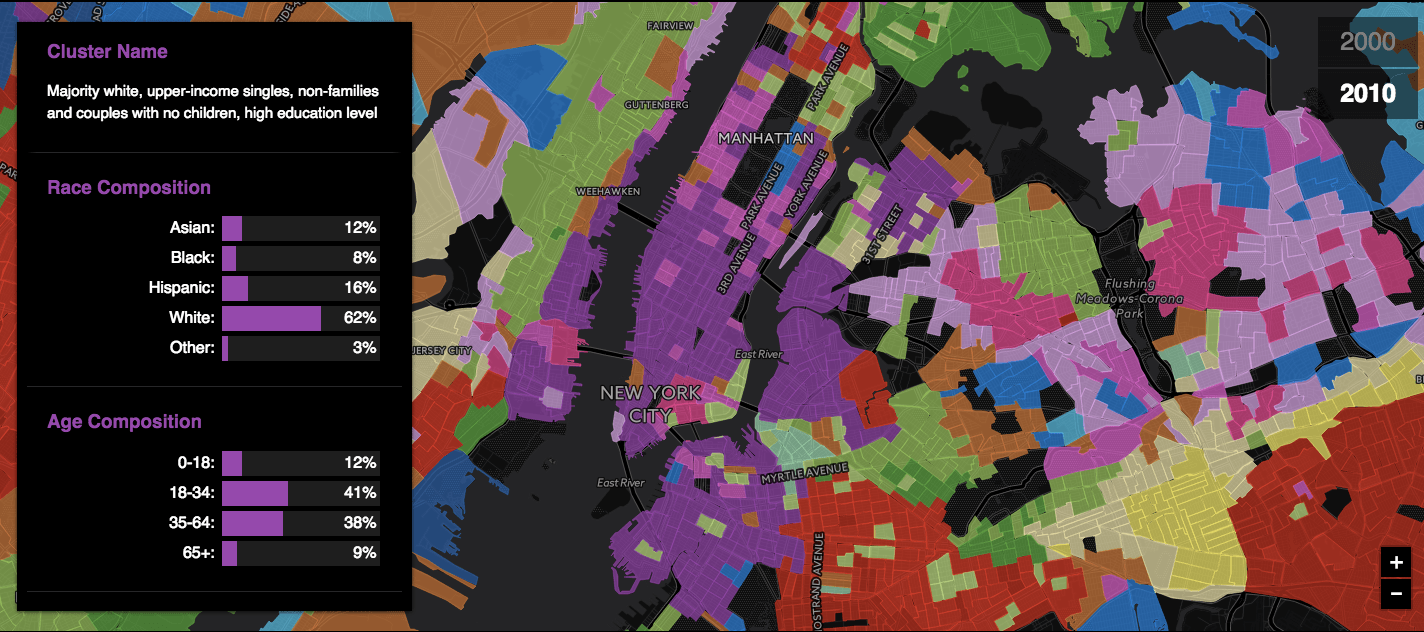 MAP See How Demographics Have Shifted In Every NYC Neighborhood - New york neighborhood map