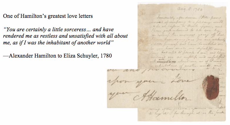 The Letters · Alexander Hamilton and John Laurens: 1777 ...