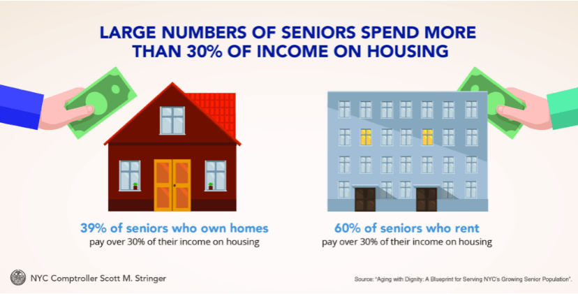senior housing info, scott stringer report, senior affordability