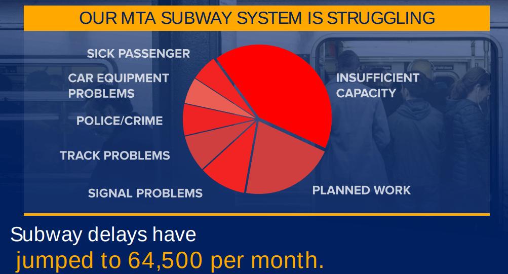 MTA, Governor Cuomo, Subway
