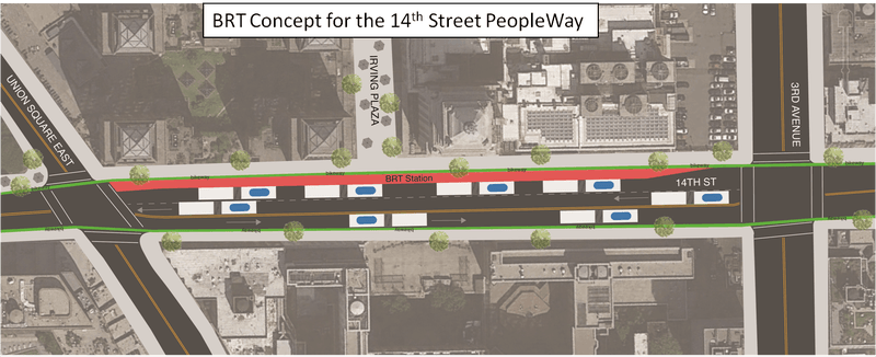 14th Street alternative, BRT concept, union square
