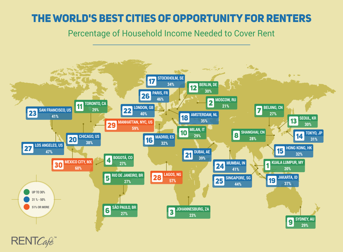 New study says Mexico City is less affordable for renters than ...
