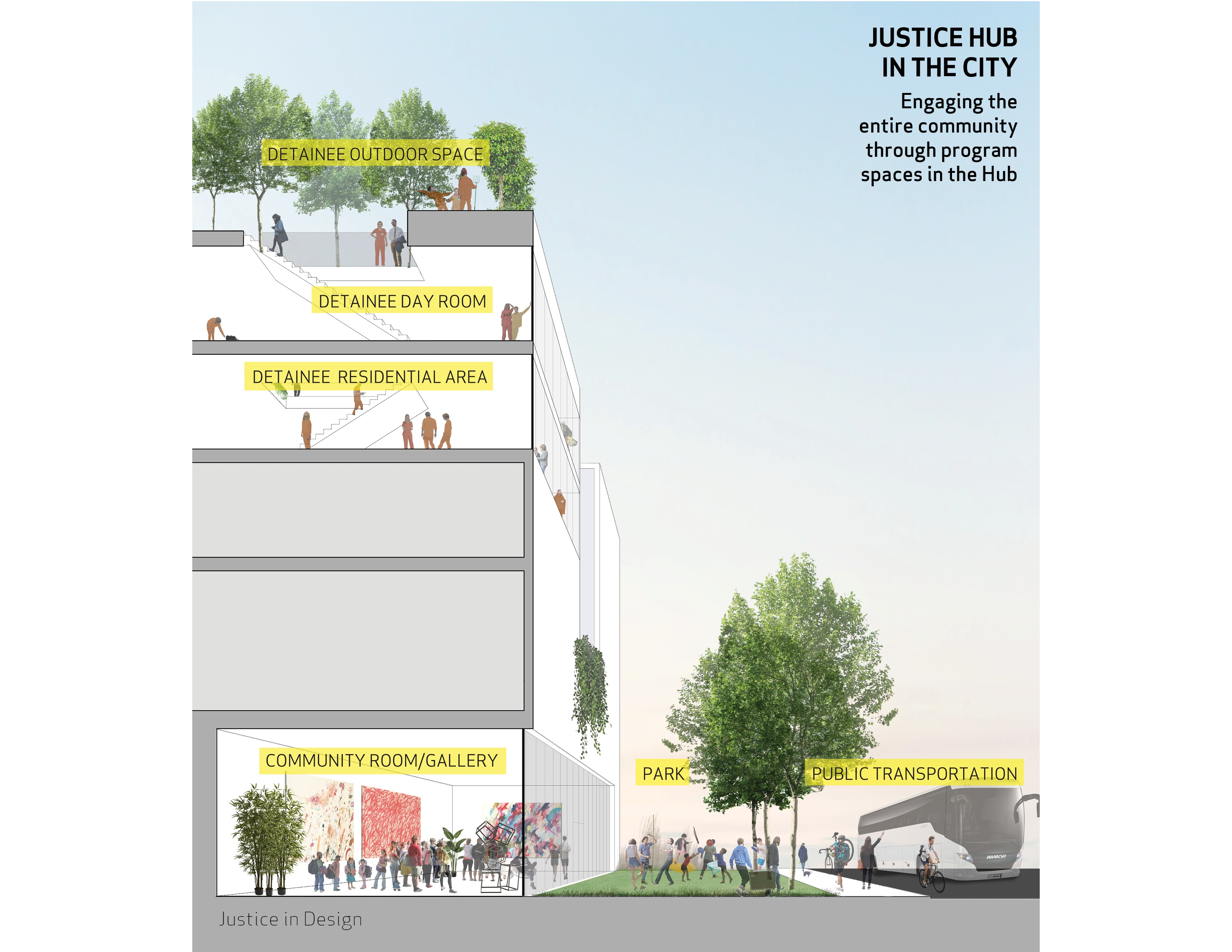justice in design, rikers island, justice hubs