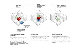 third nature, climate change, green design