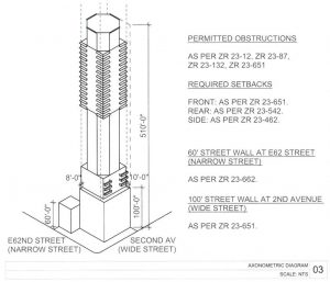 249 East 62nd Street, Rafael Vinoly, New Developments, upper East Side