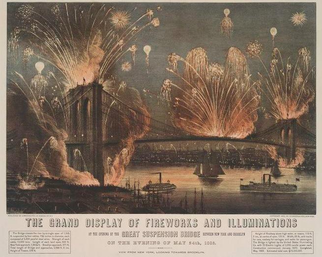 brooklyn bridge, brooklyn bridge opening, brooklyn bridge historic