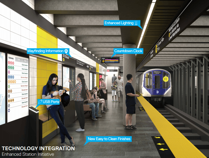 enhanced station initiative, MTA, subway upgrades