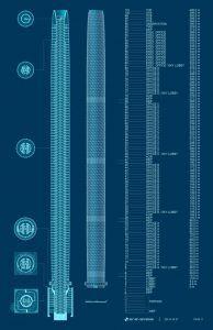 RB systems, supertalls, super slender, skyscrapers