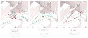 Canal Street Triangle, ODA Architects, Dragon's Gate, Chinatown Pavilion, public art NYC