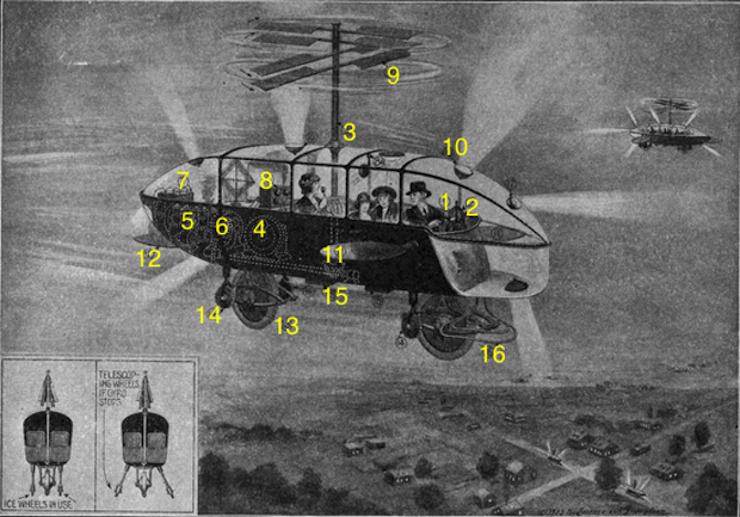 flying car, helicar, hugo gernsback, future NYC