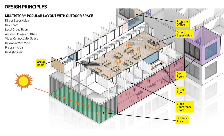 Lower Manhattan   s Marriage Bureau building may bee new