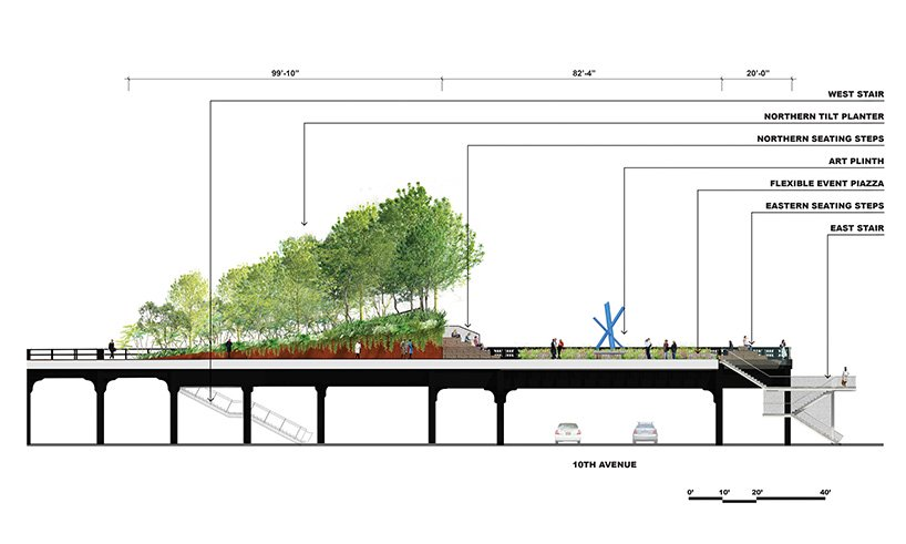 The Plinth, The Spur, High Line, james corner field operations, diller scofidio + renfro, simone leigh