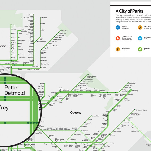 This subway-style map plots NYC parks