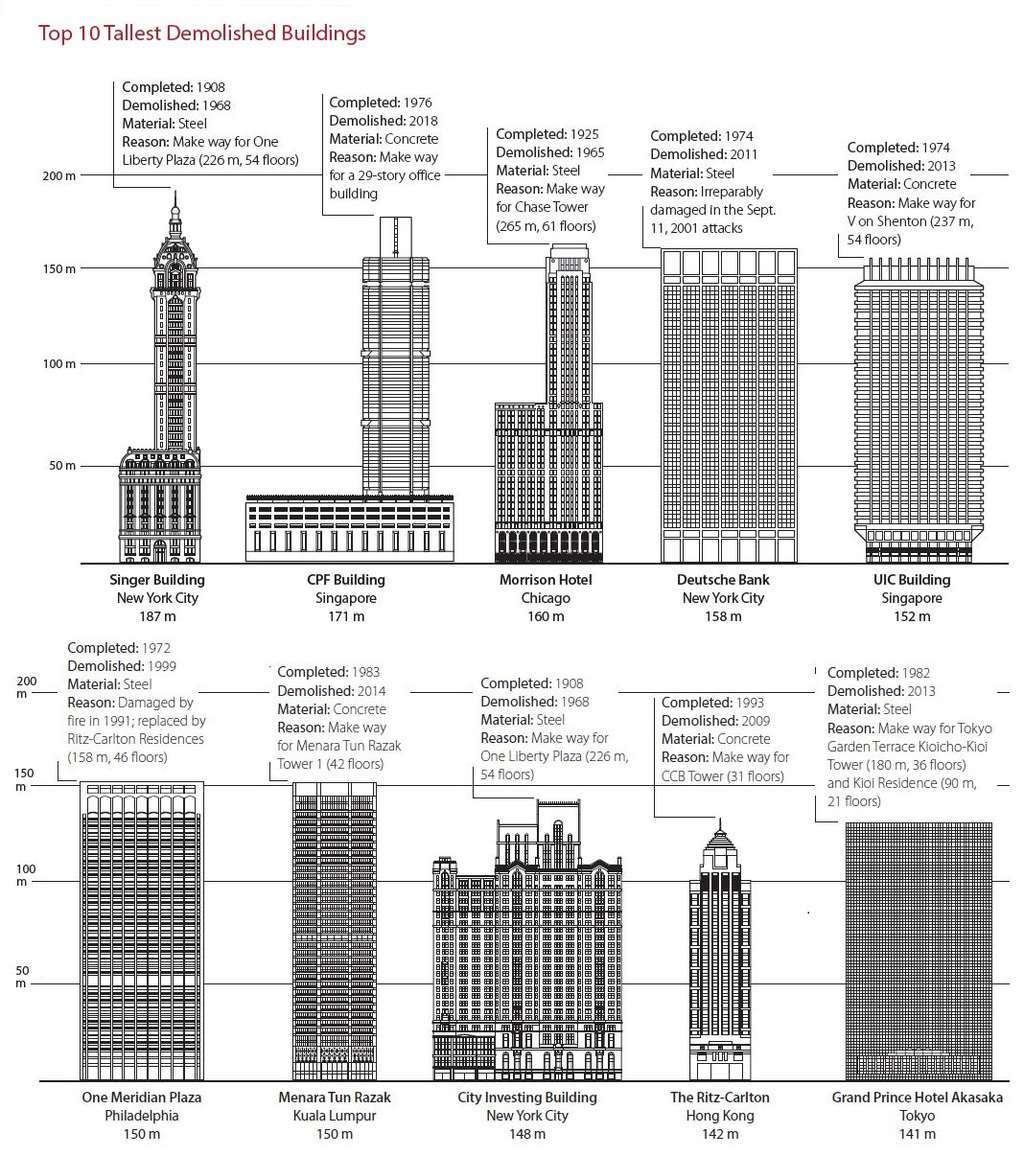 270 Park Avenue, 270 PARK AVENUE, FOSTER + PARTNERS, GREATER EAST MIDTOWN REZONING, JP MORGAN CHASE, norman foster, foster + partners