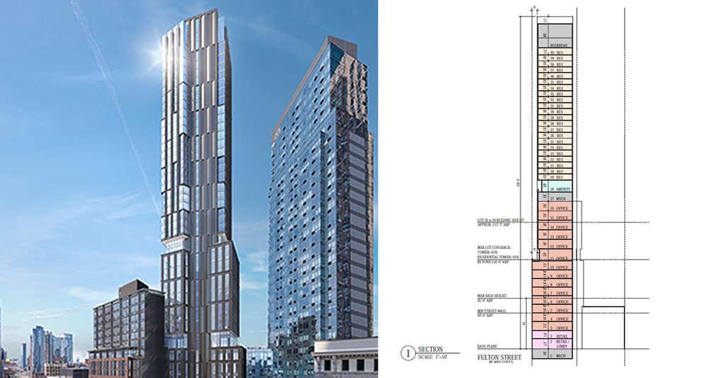 570 Fulton Street, Downtown Brooklyn, Slate Property Group