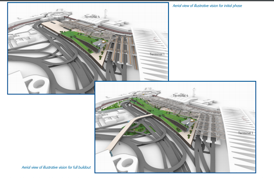 JFK Central, port authority of new york and new jersey, jfk airport, transportation, design