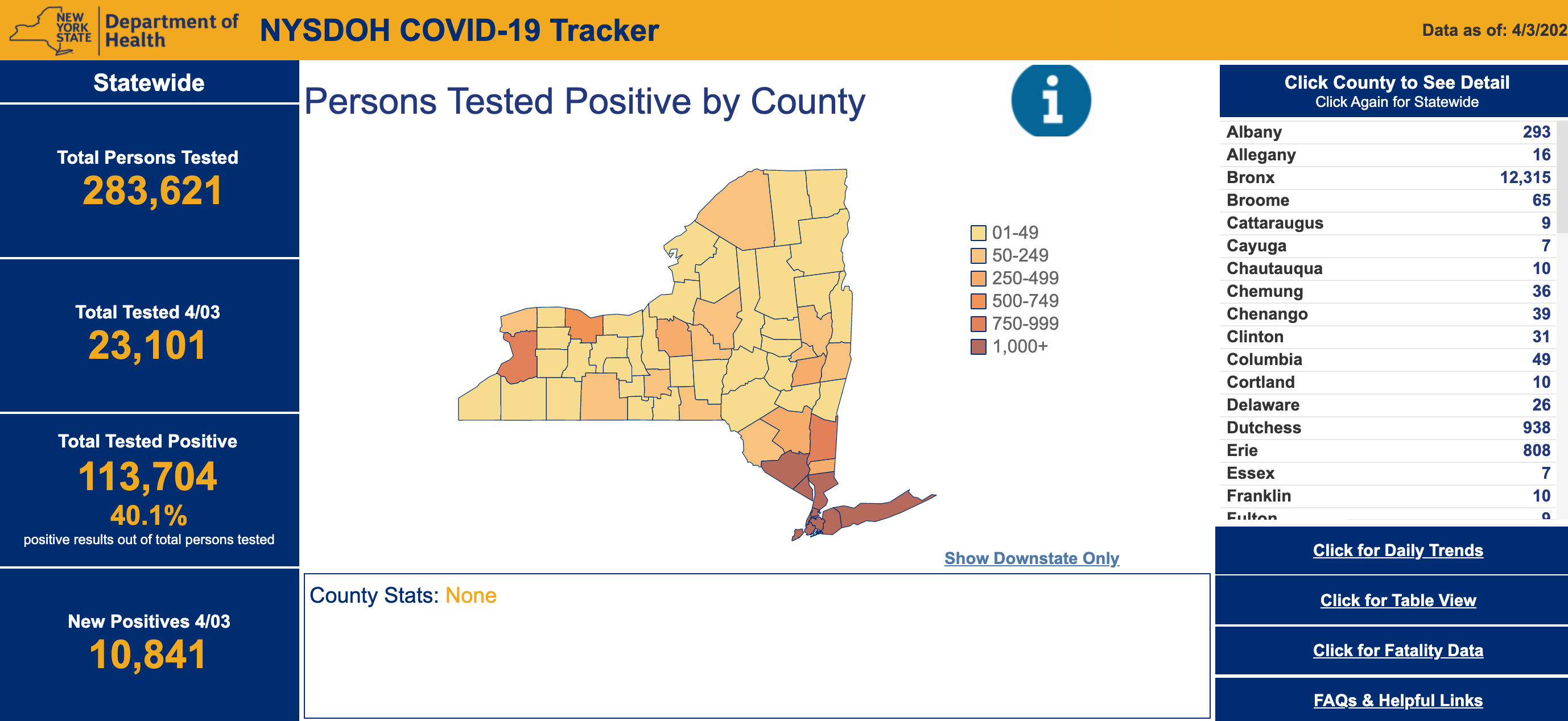 New York State Launches Daily Covid 19 Tracker 6sqft