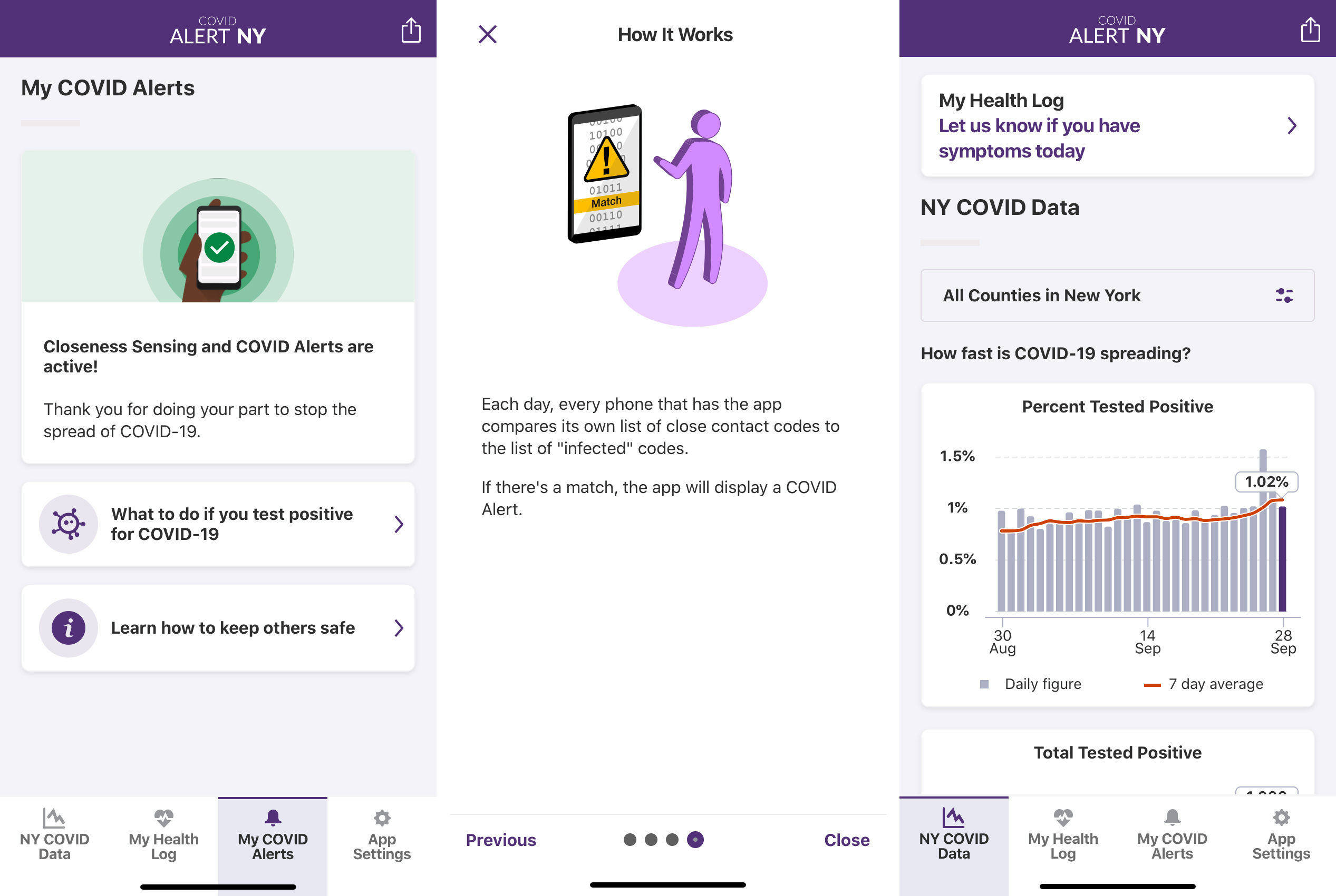 NY  launches COVID-19 contract-tracing app